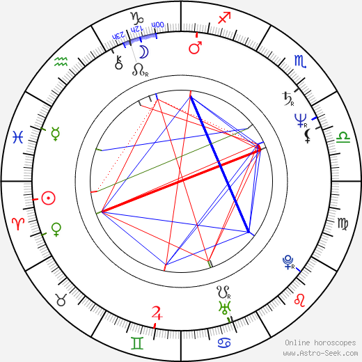 Adrian Severin birth chart, Adrian Severin astro natal horoscope, astrology