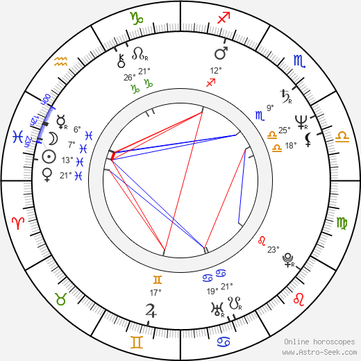 Catherine O'Hara birth chart, biography, wikipedia 2019, 2020