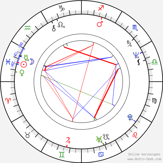 Catherine O'Hara astro natal birth chart, Catherine O'Hara horoscope, astrology
