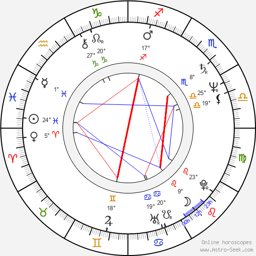 François-Eric Gendron birth chart, biography, wikipedia 2019, 2020