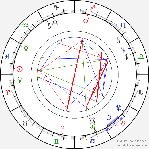 François-Eric Gendron astro natal birth chart, François-Eric Gendron horoscope, astrology