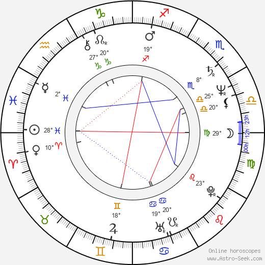 Jorge José Emiliano dos Santos birth chart, biography, wikipedia 2019, 2020