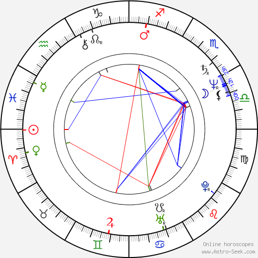 Mike Dunleavy birth chart, Mike Dunleavy astro natal horoscope, astrology
