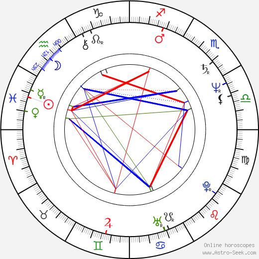 Nijole Ozelyte tema natale, oroscopo, Nijole Ozelyte oroscopi gratuiti, astrologia
