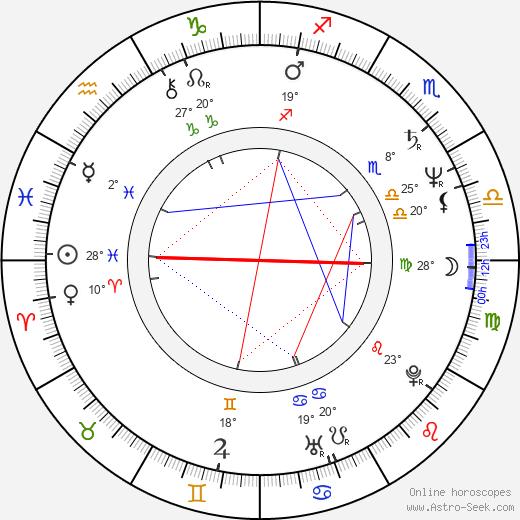 Rashid Nugmanov birth chart, biography, wikipedia 2018, 2019