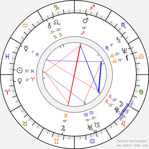 S. A. Griffin birth chart, biography, wikipedia 2020, 2021