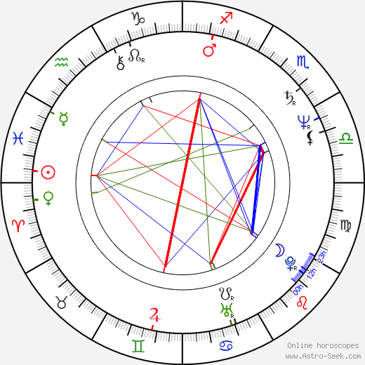 S. A. Griffin birth chart, S. A. Griffin astro natal horoscope, astrology