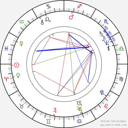 Tommy Hollis день рождения гороскоп, Tommy Hollis Натальная карта онлайн