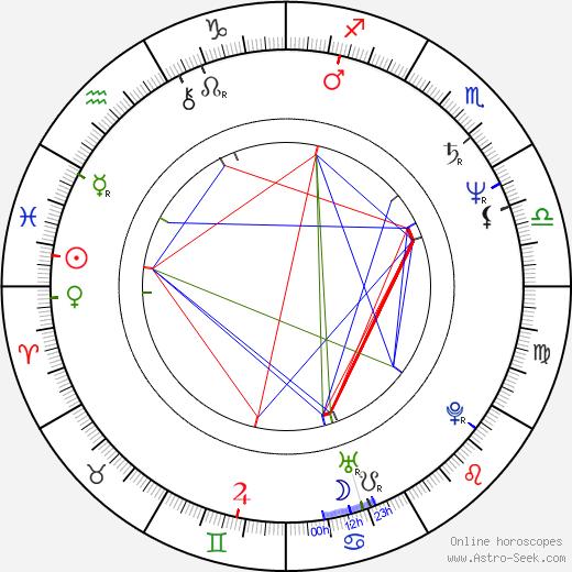 Valerie Amos astro natal birth chart, Valerie Amos horoscope, astrology