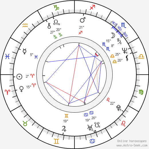 Vesna Cipcic birth chart, biography, wikipedia 2017, 2018