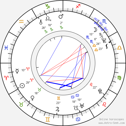Bob Rock birth chart, biography, wikipedia 2017, 2018