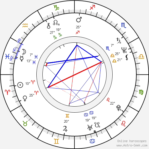 Chang-dong Lee birth chart, biography, wikipedia 2019, 2020