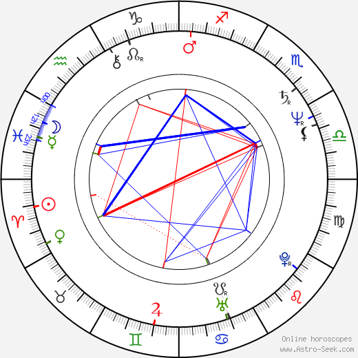 Chang-dong Lee astro natal birth chart, Chang-dong Lee horoscope, astrology