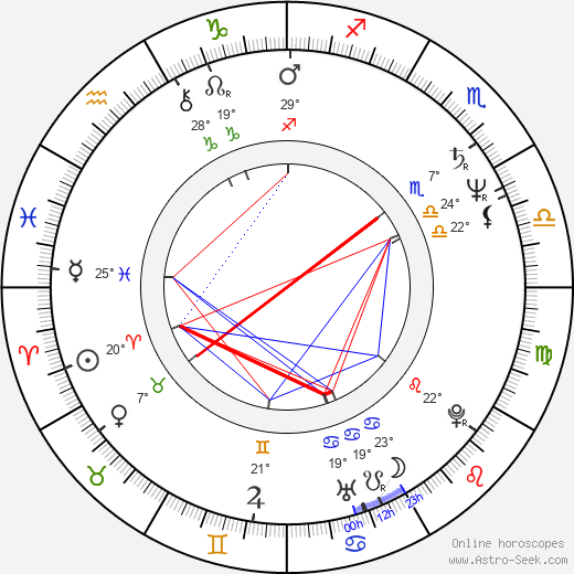 Deborah Rush birth chart, biography, wikipedia 2019, 2020