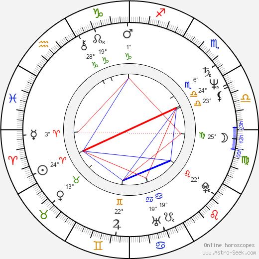 Franco Salvia birth chart, biography, wikipedia 2019, 2020