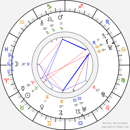 Jane Campion birth chart, biography, wikipedia 2017, 2018
