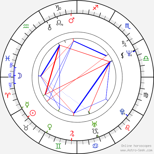 Jane Campion astro natal birth chart, Jane Campion horoscope, astrology