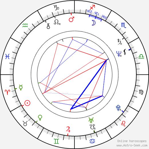 Janet Zarish tema natale, oroscopo, Janet Zarish oroscopi gratuiti, astrologia