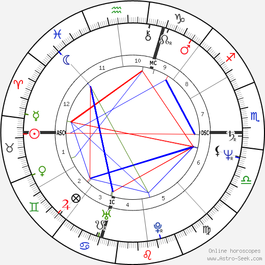 Jerry Seinfeld astro natal birth chart, Jerry Seinfeld horoscope, astrology