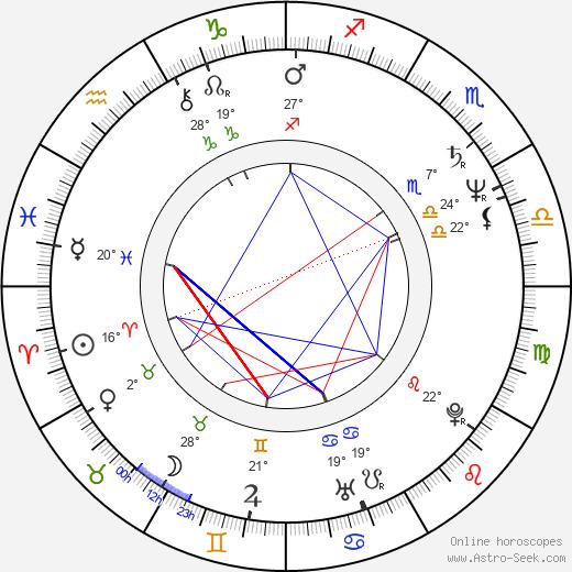 Judi Bowker birth chart, biography, wikipedia 2018, 2019