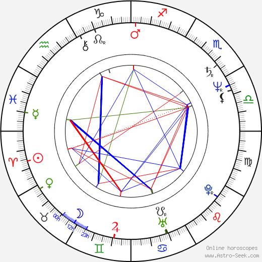 Judi Bowker astro natal birth chart, Judi Bowker horoscope, astrology