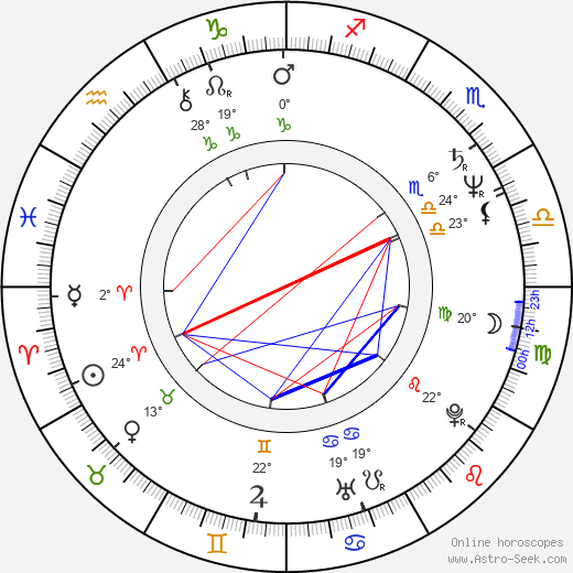 Laird Stuart birth chart, biography, wikipedia 2017, 2018