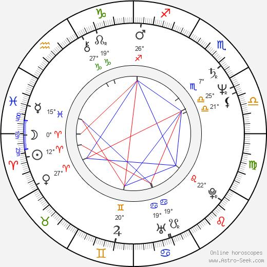 Lili Fini Zanuck birth chart, biography, wikipedia 2020, 2021