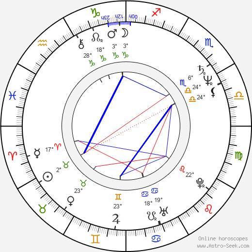 Lucinda Jenney birth chart, biography, wikipedia 2020, 2021