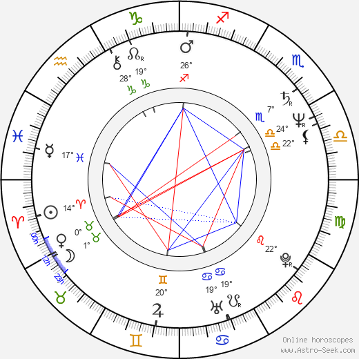 Mary-Margaret Humes birth chart, biography, wikipedia 2019, 2020