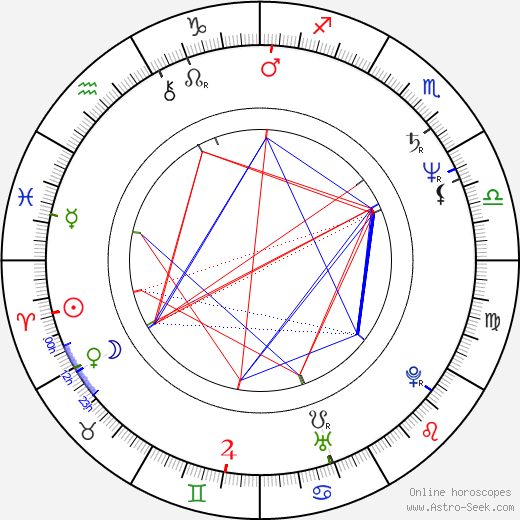 Mary-Margaret Humes birth chart, Mary-Margaret Humes astro natal horoscope, astrology