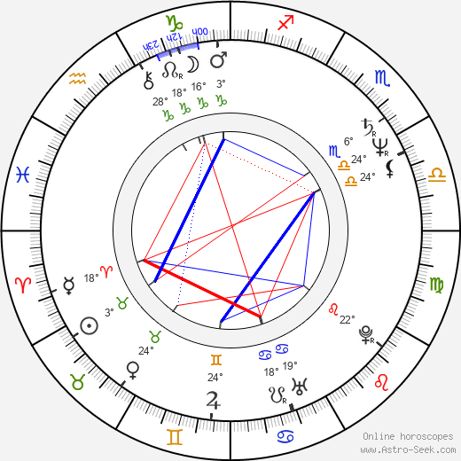 Mumia Abu-Jamal birth chart, biography, wikipedia 2019, 2020