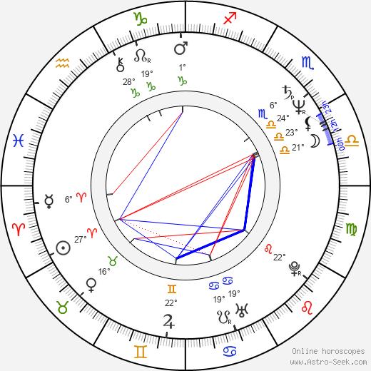 Roddy Piper birth chart, biography, wikipedia 2020, 2021
