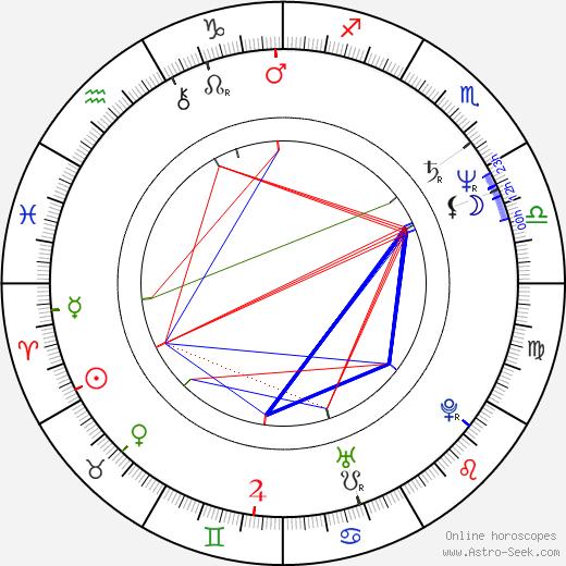 Roddy Piper birth chart, Roddy Piper astro natal horoscope, astrology