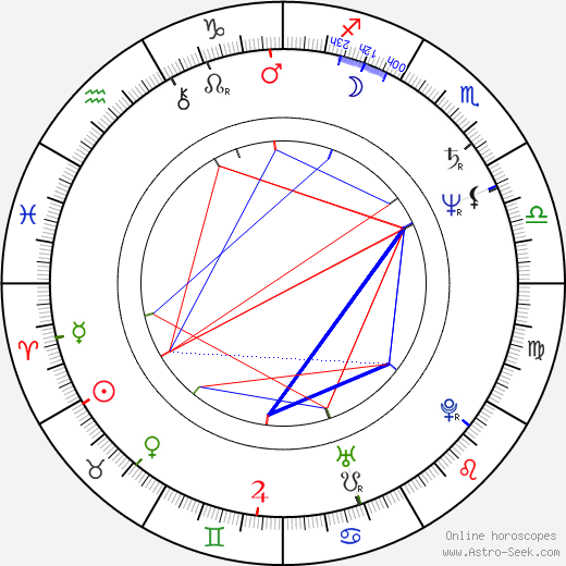 Russell Smith astro natal birth chart, Russell Smith horoscope, astrology