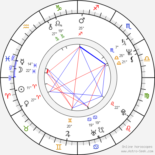 Susumu Hirasawa birth chart, biography, wikipedia 2019, 2020