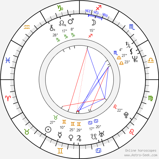 Albert Pyun birth chart, biography, wikipedia 2020, 2021