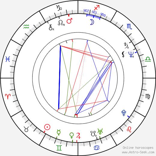 Albert Pyun birth chart, Albert Pyun astro natal horoscope, astrology