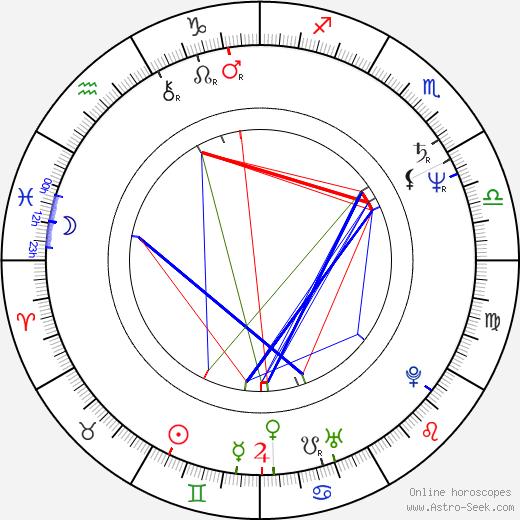 Alison Stern birth chart, Alison Stern astro natal horoscope, astrology