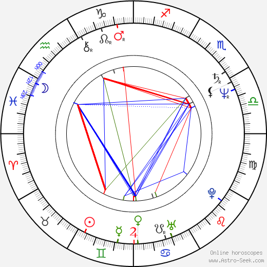 Ann Petrén astro natal birth chart, Ann Petrén horoscope, astrology