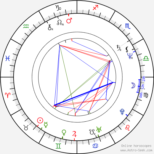 Barry Ackroyd astro natal birth chart, Barry Ackroyd horoscope, astrology