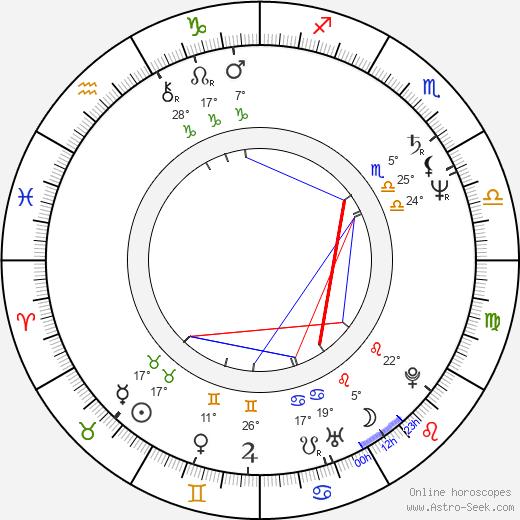 David Keith birth chart, biography, wikipedia 2017, 2018