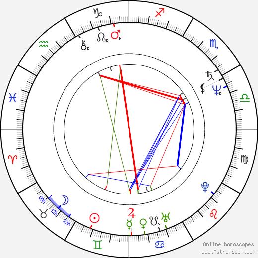 Dihlon McManne день рождения гороскоп, Dihlon McManne Натальная карта онлайн