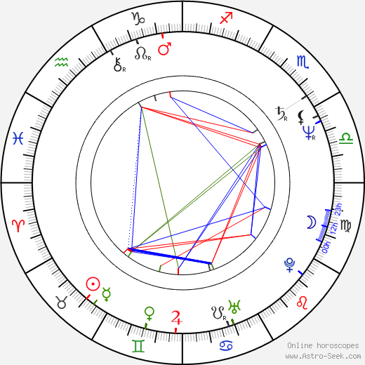 Franklyn J. Anderson astro natal birth chart, Franklyn J. Anderson horoscope, astrology