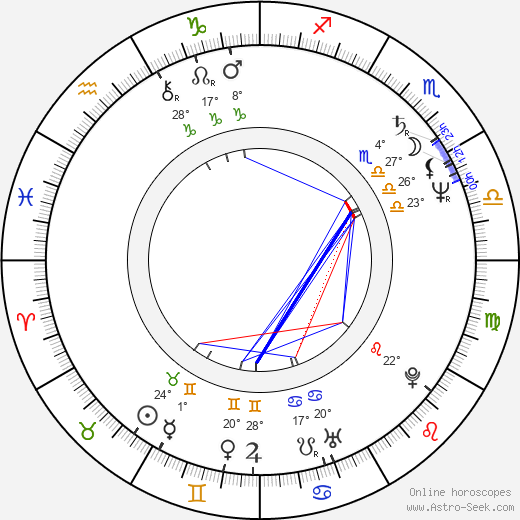 Janusz Stoklosa birth chart, biography, wikipedia 2017, 2018