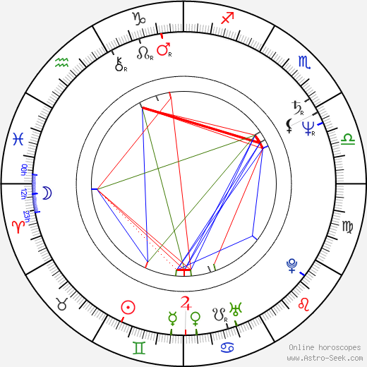 Lawrence M. Krauss astro natal birth chart, Lawrence M. Krauss horoscope, astrology