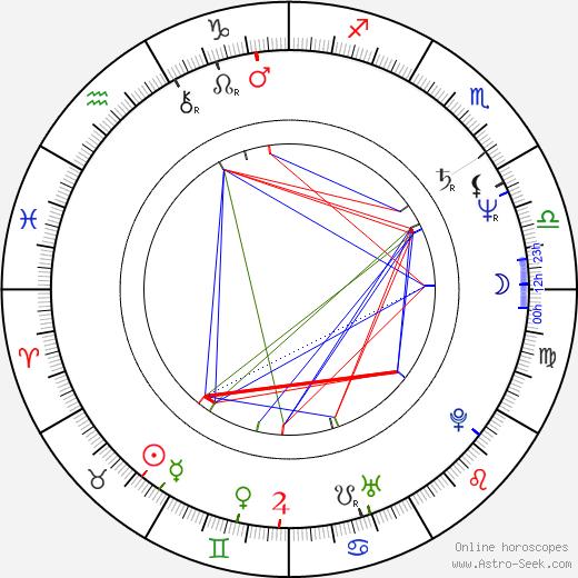 Lillete Dubey birth chart, Lillete Dubey astro natal horoscope, astrology