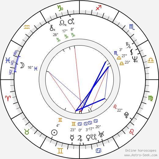 Marian Gold birth chart, biography, wikipedia 2020, 2021
