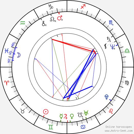 Marian Gold birth chart, Marian Gold astro natal horoscope, astrology
