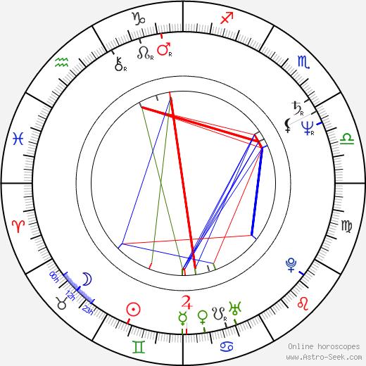 Pavel Šrom tema natale, oroscopo, Pavel Šrom oroscopi gratuiti, astrologia