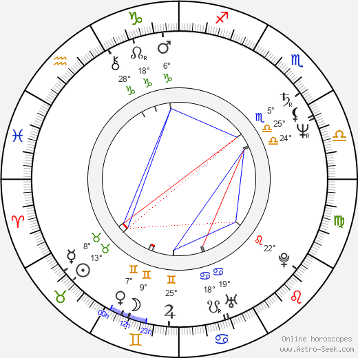 Pia Zadora birth chart, biography, wikipedia 2018, 2019